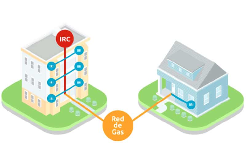 el gas natural en el hogar